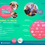 Fizikas festivala programma 2019