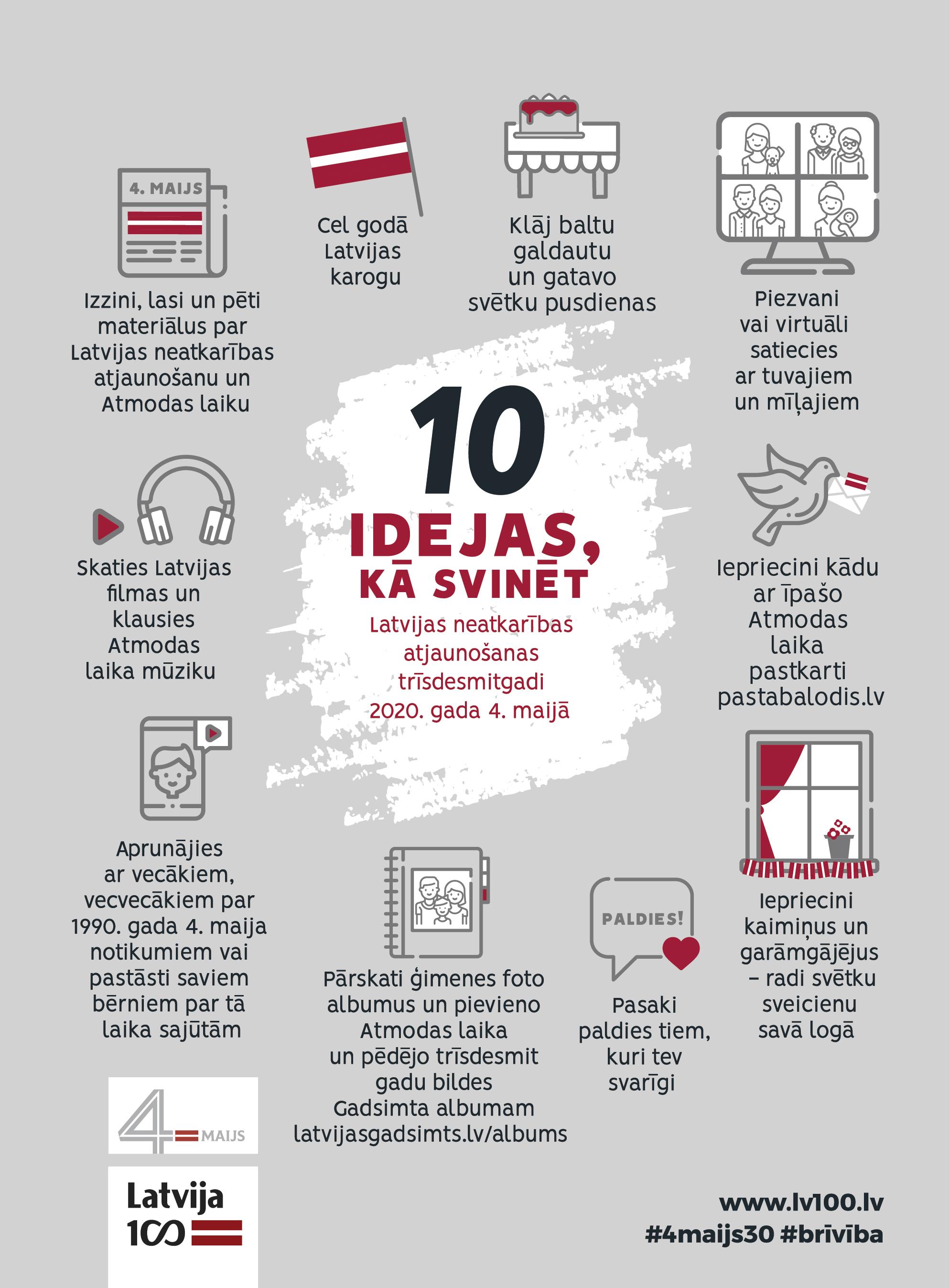 10_idejas_4maijs