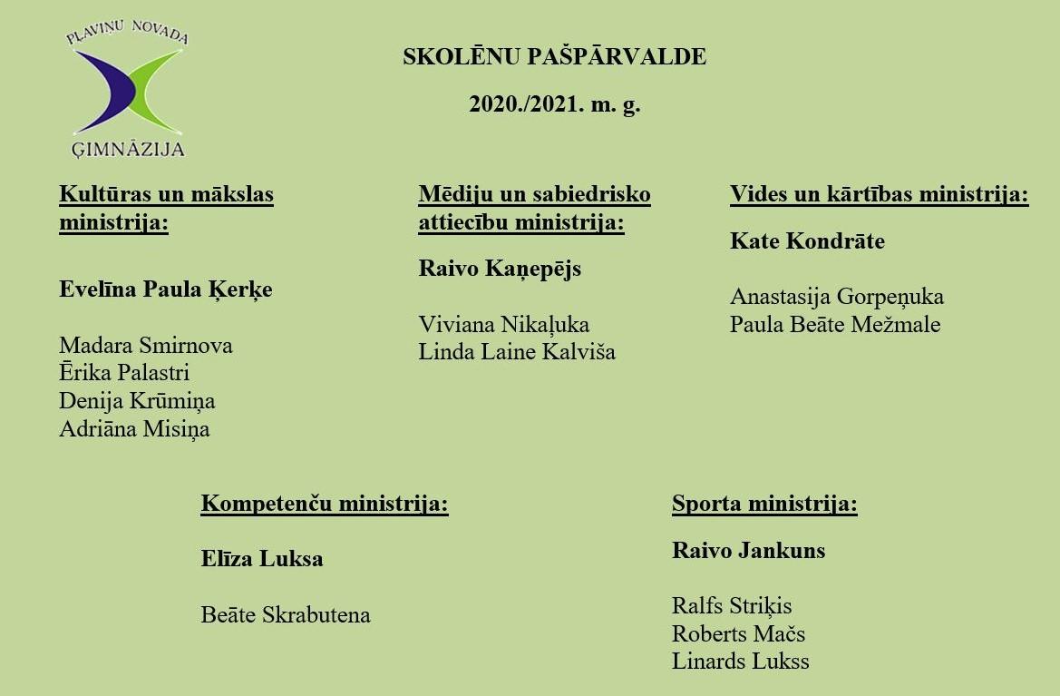 skolenu_pasparvalde_2020