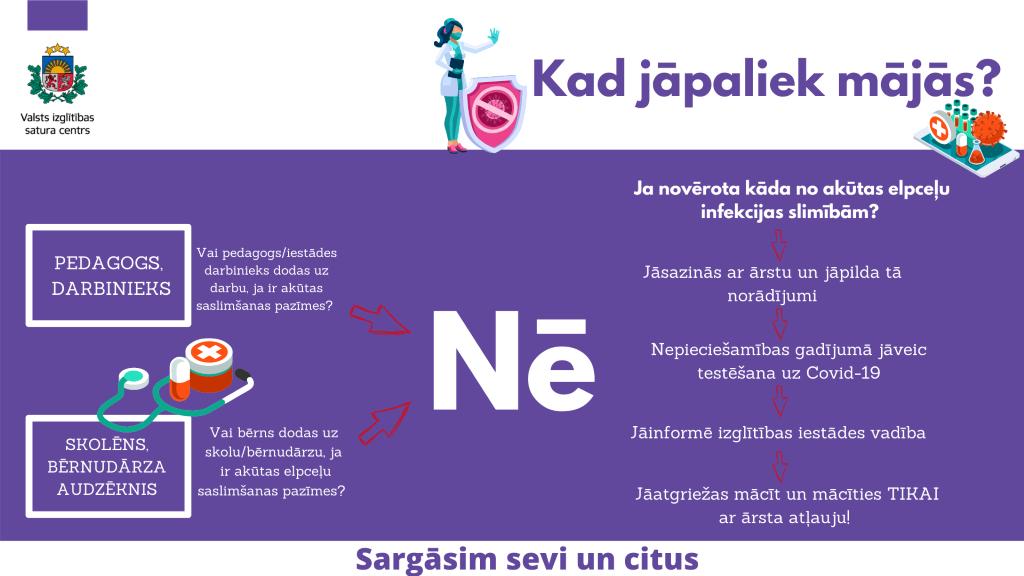 Nedodamies_klatinē_2021